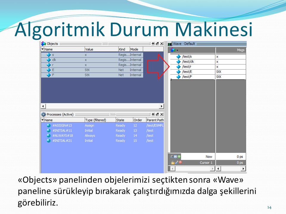Algoritmik Durum Makinesi 14 «Objects» panelinden objelerimizi seçtikten sonra «Wave» paneline sürükleyip bırakarak çalıştırdığımızda dalga şekillerin