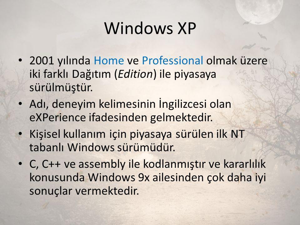 Windows XP 2001 yılında Home ve Professional olmak üzere iki farklı Dağıtım (Edition) ile piyasaya sürülmüştür. Adı, deneyim kelimesinin İngilizcesi o