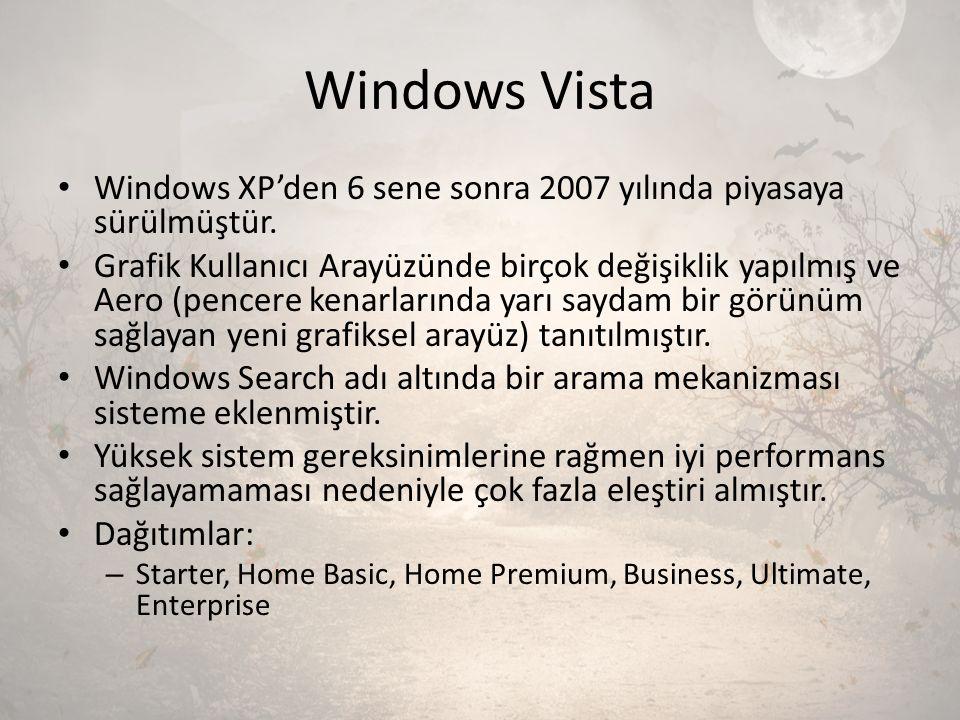 Windows Vista Windows XP'den 6 sene sonra 2007 yılında piyasaya sürülmüştür. Grafik Kullanıcı Arayüzünde birçok değişiklik yapılmış ve Aero (pencere k