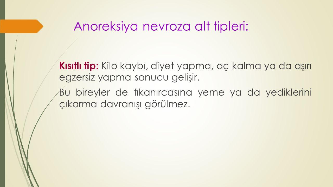 Anoreksiya nevroza alt tipleri: Kısıtlı tip: Kilo kaybı, diyet yapma, aç kalma ya da aşırı egzersiz yapma sonucu gelişir. Bu bireyler de tıkanırcasına