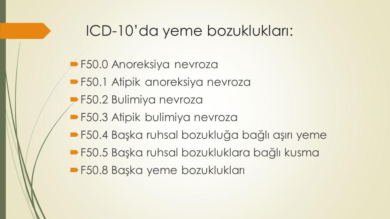 ICD-10'da yeme bozuklukları:  F50.0 Anoreksiya nevroza  F50.1 Atipik anoreksiya nevroza  F50.2 Bulimiya nevroza  F50.3 Atipik bulimiya nevroza  F