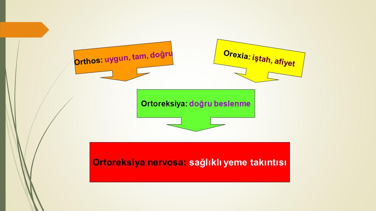 Orthos: uygun, tam, doğru Orexia: iştah, afiyet Ortoreksiya: doğru beslenme Ortoreksiya nervosa: sağlıklı yeme takıntısı