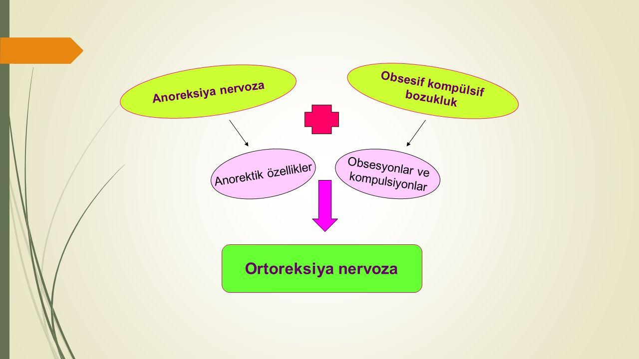 Anoreksiya nervoza Obsesif kompülsif bozukluk Anorektik özellikler Obsesyonlar ve kompulsiyonlar Ortoreksiya nervoza