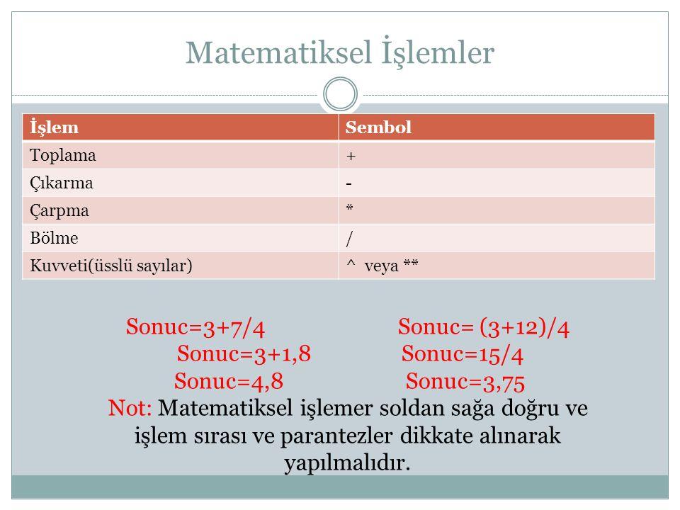 Matematiksel İşlemler İşlemSembol Toplama+ Çıkarma- Çarpma* Bölme/ Kuvveti(üsslü sayılar)^ veya ** Sonuc=3+7/4 Sonuc= (3+12)/4 Sonuc=3+1,8 Sonuc=15/4 Sonuc=4,8 Sonuc=3,75 Not: Matematiksel işlemer soldan sağa doğru ve işlem sırası ve parantezler dikkate alınarak yapılmalıdır.