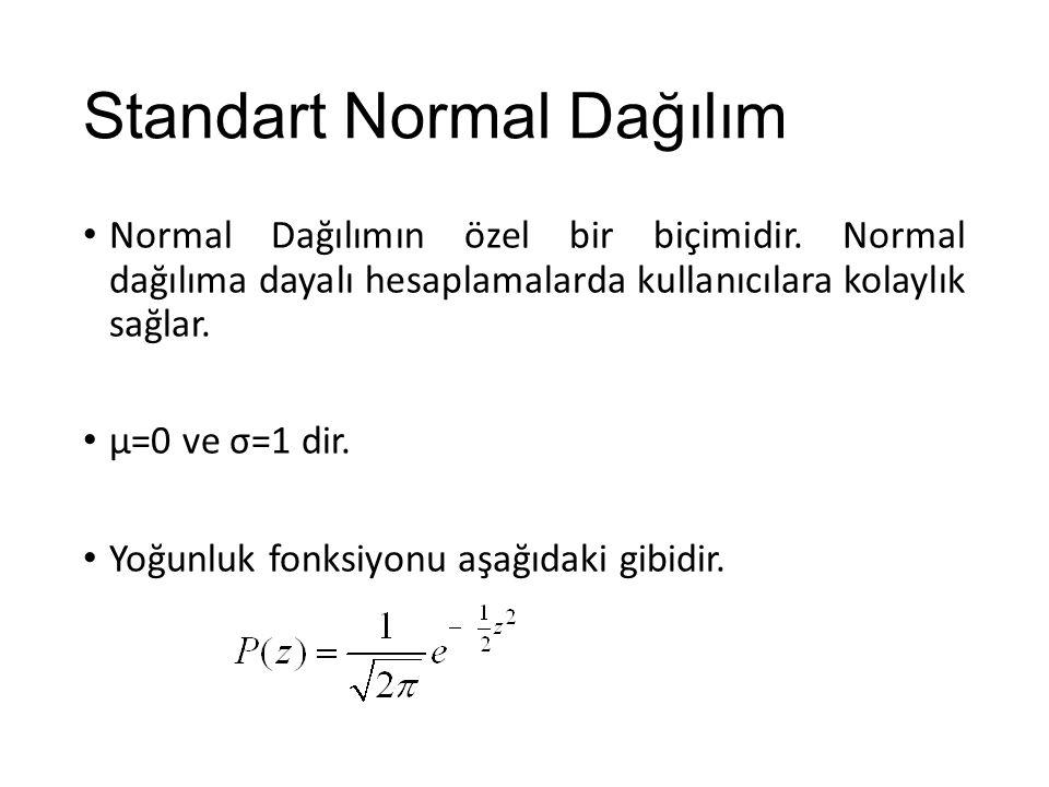 Standart Normal Dağılım Normal Dağılımın özel bir biçimidir.