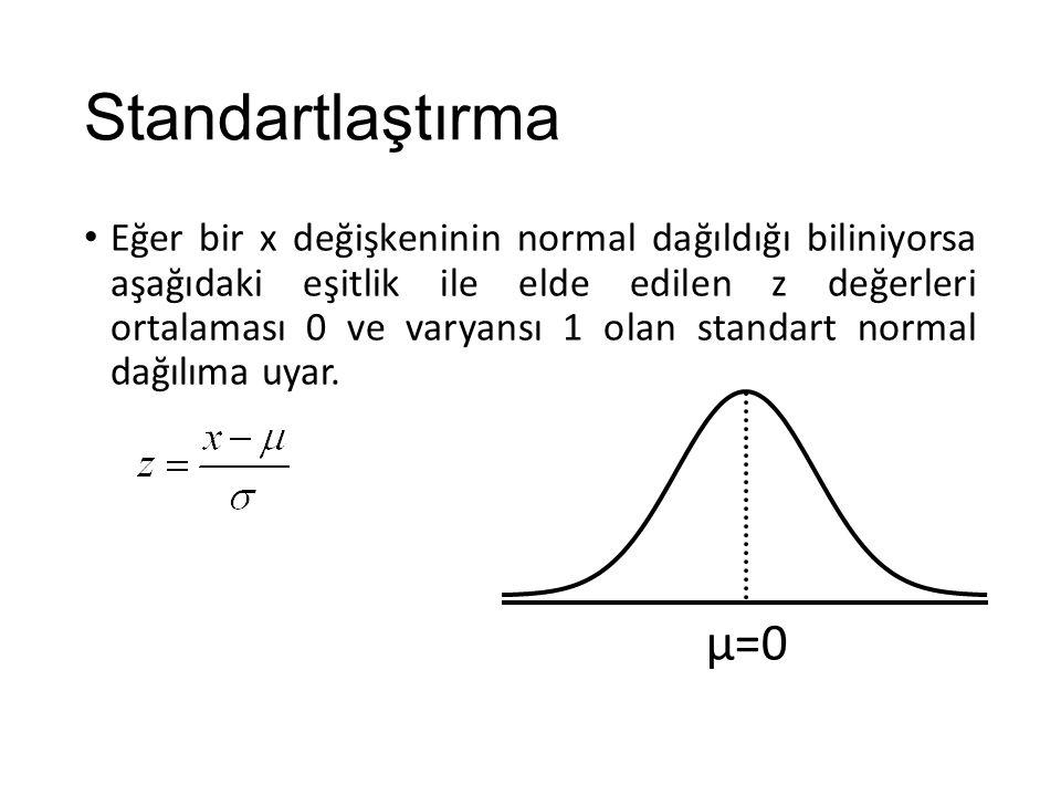 Standartlaştırma Eğer bir x değişkeninin normal dağıldığı biliniyorsa aşağıdaki eşitlik ile elde edilen z değerleri ortalaması 0 ve varyansı 1 olan standart normal dağılıma uyar.