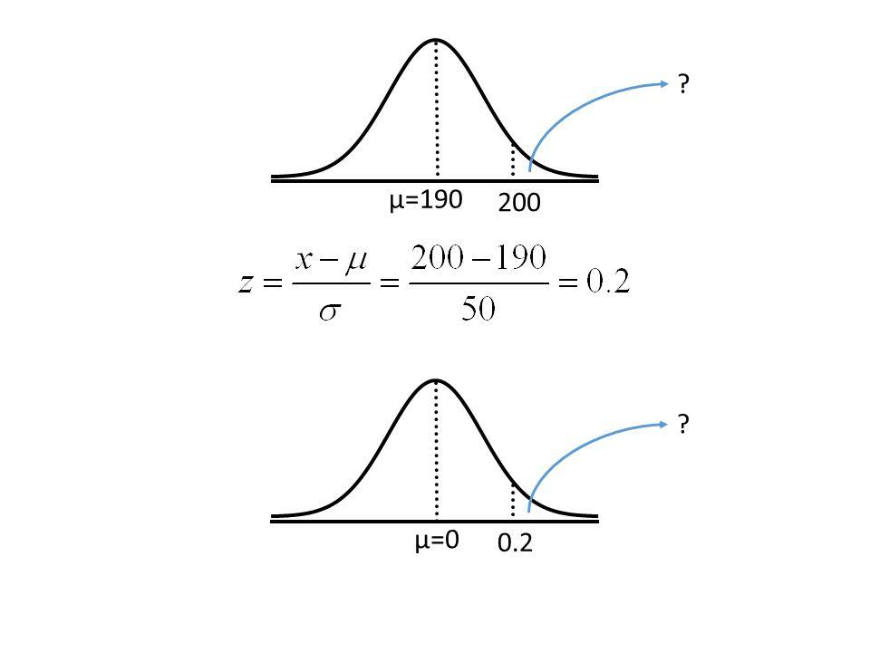 μ=190 200 ? μ=0 0.2 ?