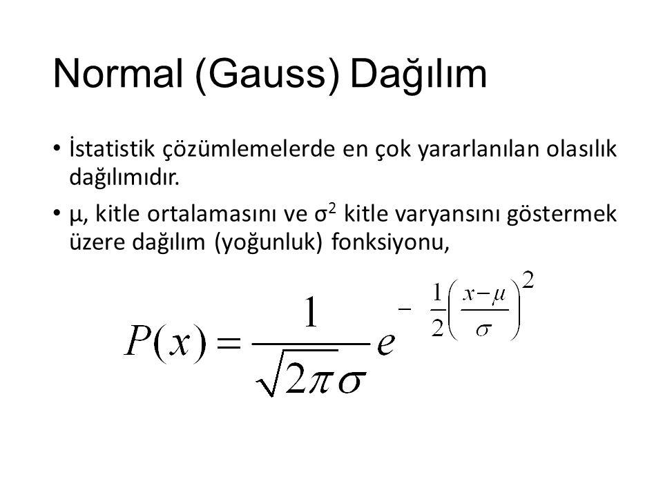 Normal (Gauss) Dağılım İstatistik çözümlemelerde en çok yararlanılan olasılık dağılımıdır.
