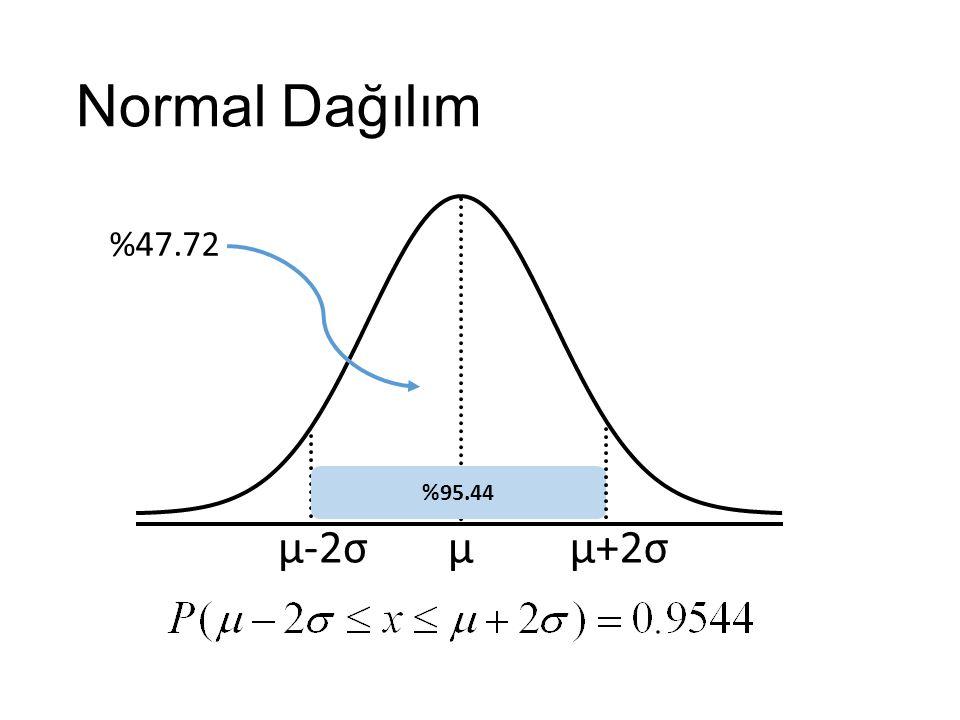 Normal Dağılım μμ+2σμ-2σ %47.72 %95.44