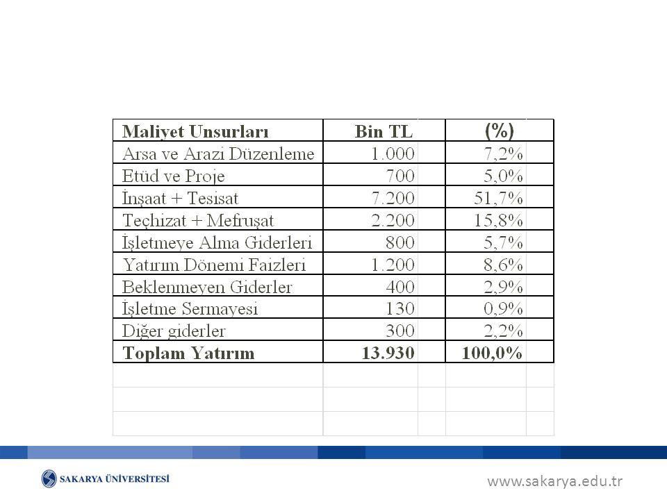 A.B.D. de dört yıldızlı bir otel yatırım projesinde 1990 yılı fiyatları dikkate alınarak yapılan hesaplamalarda, ortalama oda başı maliyet 48.500 A.B.D.