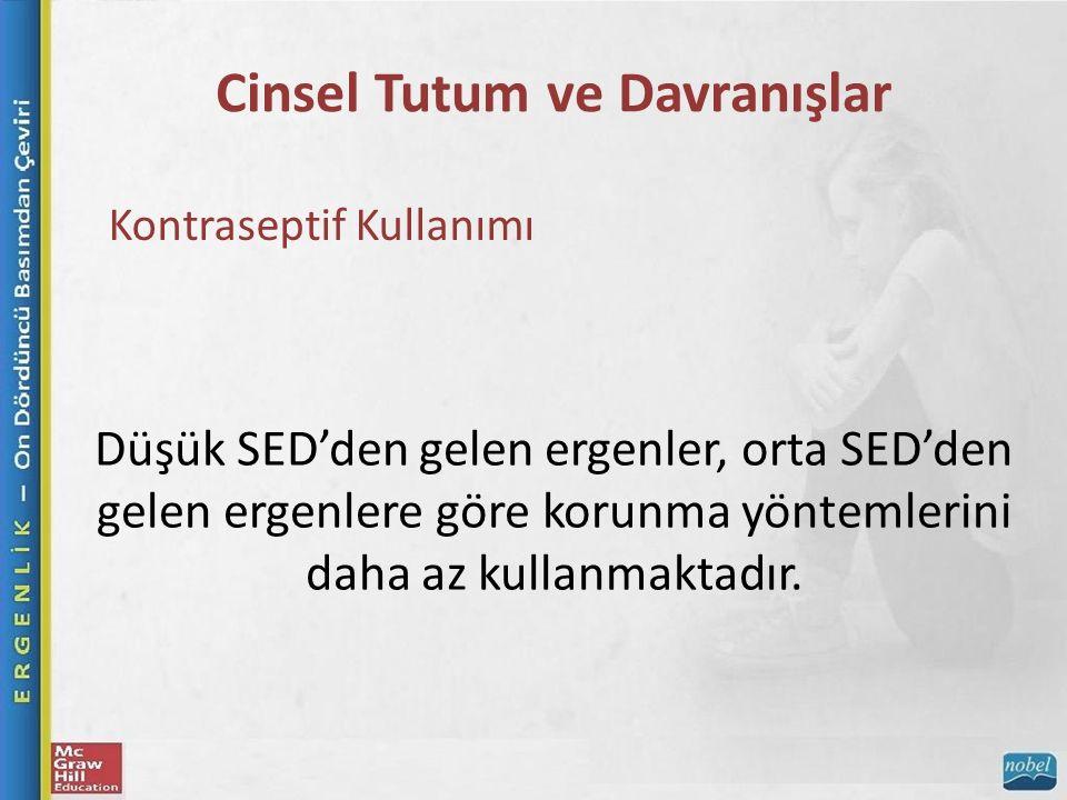 Cinsel Tutum ve Davranışlar Kontraseptif Kullanımı Düşük SED'den gelen ergenler, orta SED'den gelen ergenlere göre korunma yöntemlerini daha az kullanmaktadır.