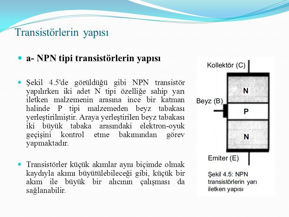 Transistörlerin yapısı a- NPN tipi transistörlerin yapısı Şekil 4.5 de görüldüğü gibi NPN transistör yapılırken iki adet N tipi özelliğe sahip yarı iletken malzemenin arasına ince bir katman halinde P tipi malzemeden beyz tabakası yerleştirilmiştir.