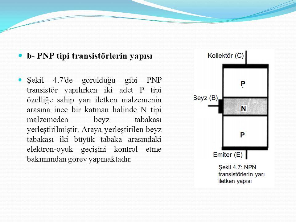 b- PNP tipi transistörlerin yapısı Şekil 4.7 de görüldüğü gibi PNP transistör yapılırken iki adet P tipi özelliğe sahip yarı iletken malzemenin arasına ince bir katman halinde N tipi malzemeden beyz tabakası yerleştirilmiştir.