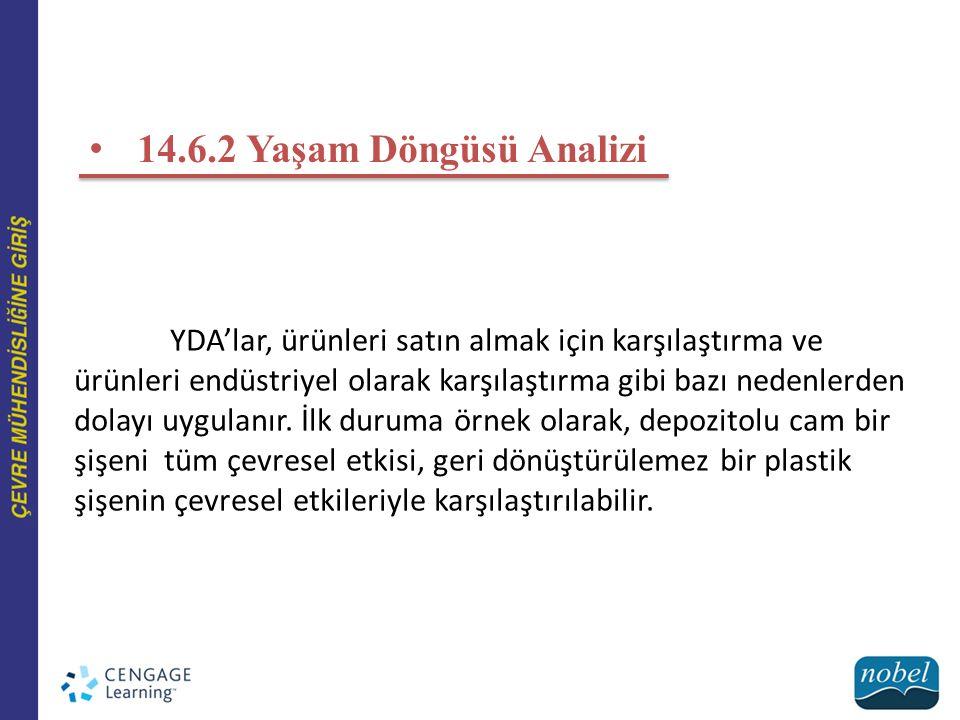 14.6.2 Yaşam Döngüsü Analizi YDA'lar, ürünleri satın almak için karşılaştırma ve ürünleri endüstriyel olarak karşılaştırma gibi bazı nedenlerden dolay