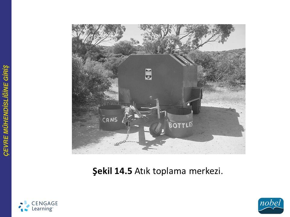14.5 Katı Atıkların Nihai Bertarafı: Düzenli Depolama Şekil 14.18 Bir düzenli depolama sahası.