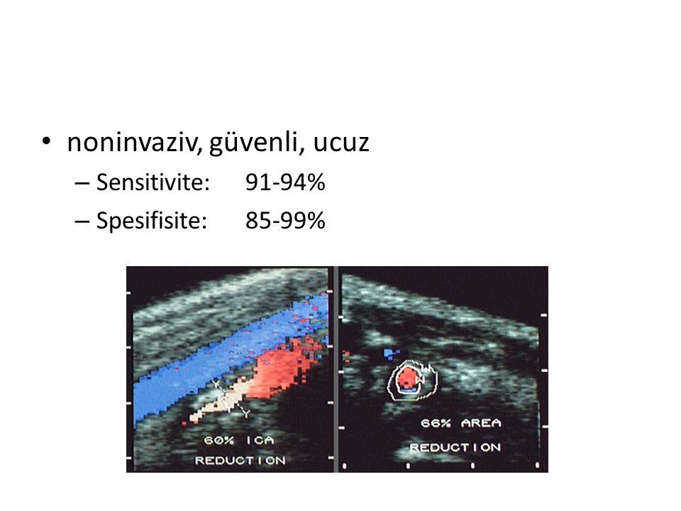 noninvaziv, güvenli, ucuz – Sensitivite:91-94% – Spesifisite: 85-99%