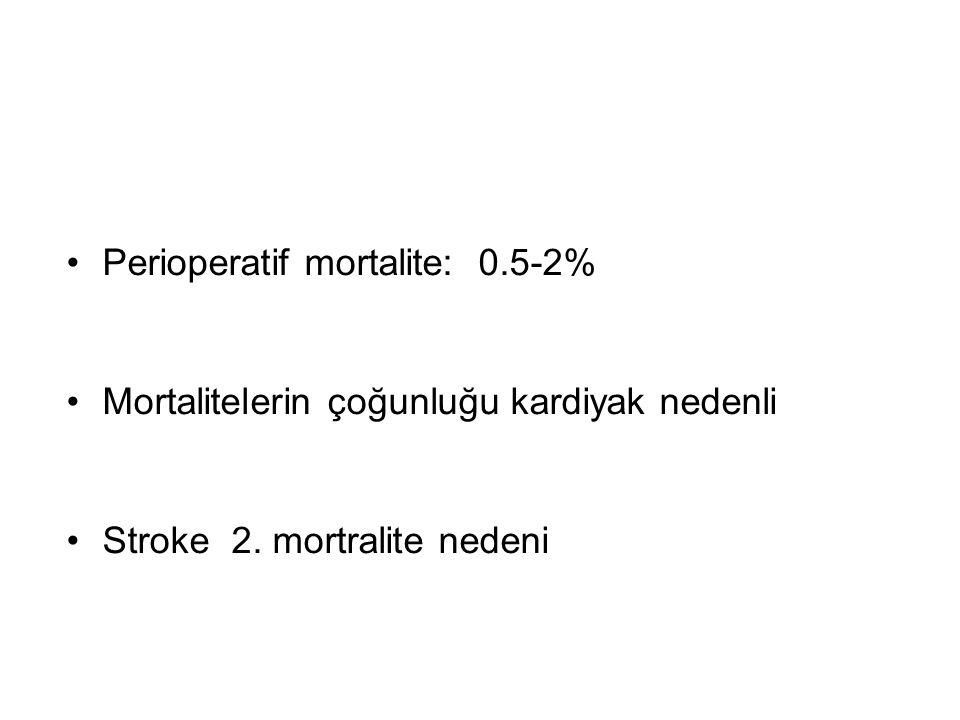 Perioperatif mortalite: 0.5-2% Mortalitelerin çoğunluğu kardiyak nedenli Stroke 2. mortralite nedeni