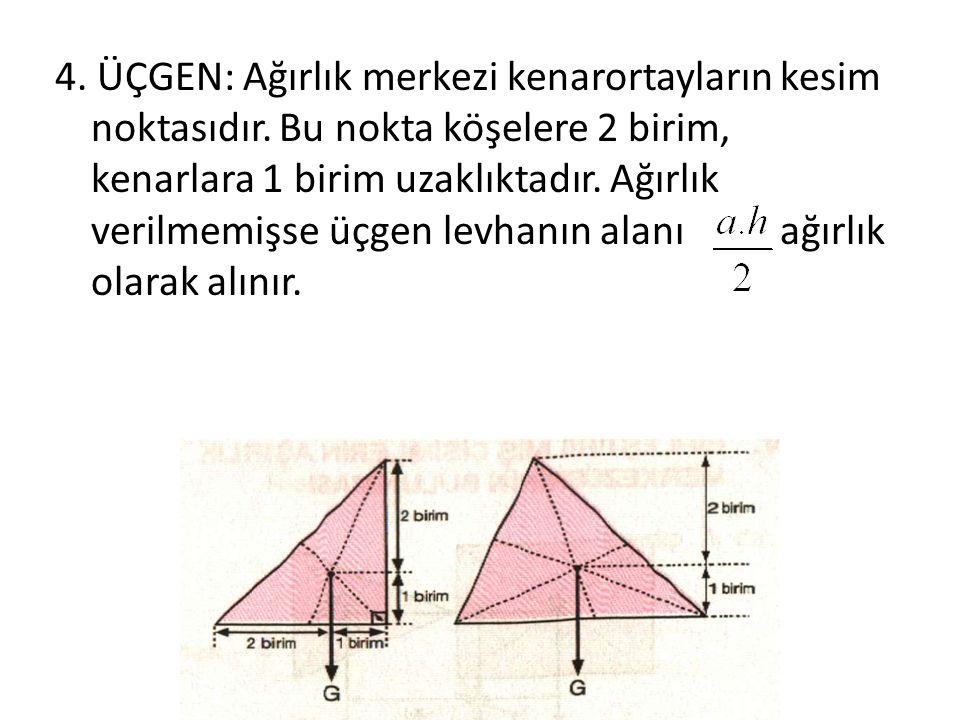 4. ÜÇGEN: Ağırlık merkezi kenarortayların kesim noktasıdır. Bu nokta köşelere 2 birim, kenarlara 1 birim uzaklıktadır. Ağırlık verilmemişse üçgen levh