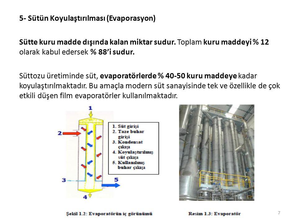 5- Sütün Koyulaştırılması (Evaporasyon) Sütte kuru madde dışında kalan miktar sudur.