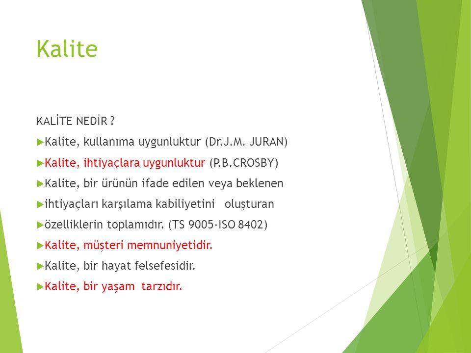 Kalite KALİTE NEDİR ?  Kalite, kullanıma uygunluktur (Dr.J.M. JURAN)  Kalite, ihtiyaçlara uygunluktur (P.B.CROSBY)  Kalite, bir ürünün ifade edilen