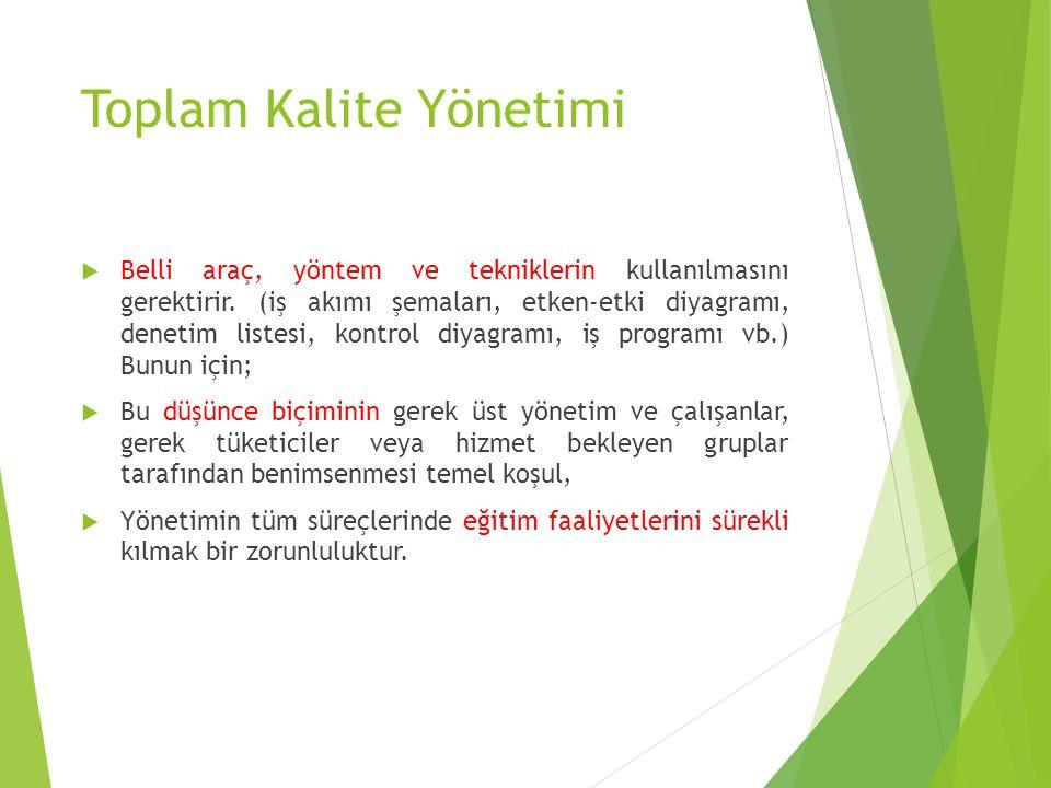 Toplam Kalite Yönetiminin Felsefesi  Sürekli gelişme ve iyileşmedir