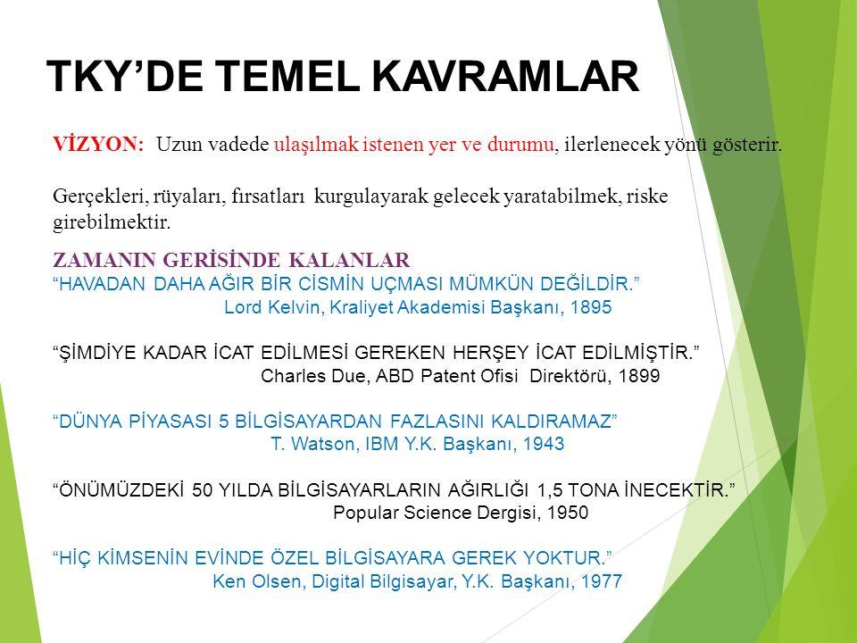 TKY'DE TEMEL KAVRAMLAR  MİSYON: Örgütün varoluş amacı  HEDEFLER: Amacımıza ulaşmak için yapmak istediğimiz ölçülebilir faaliyetler.