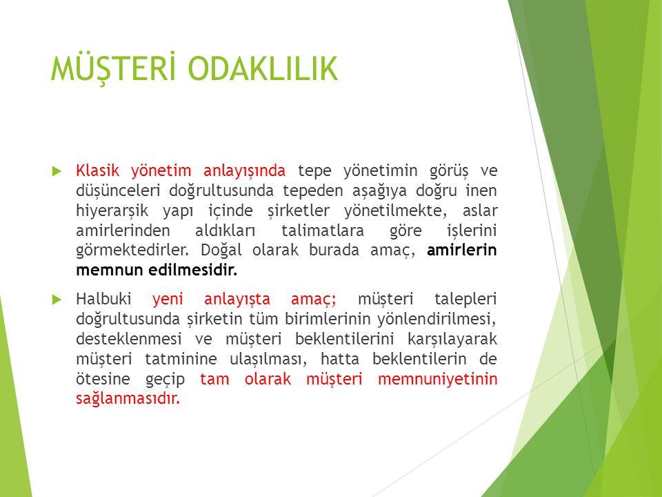 TAM KATILIM (Çalışanların Geliştirilmesi ve Katılımı)  Toplam kalite modelinin belirgin özelliklerinden biri de grup çalışmalarının yaygınlığıdır.