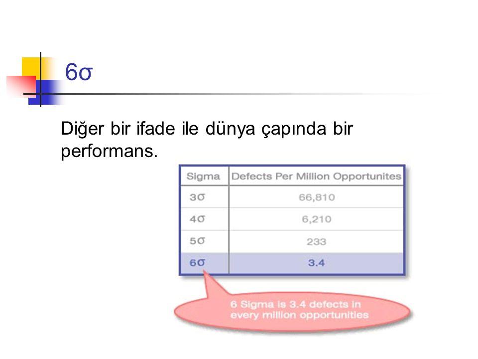 6σ6σ Diğer bir ifade ile dünya çapında bir performans.