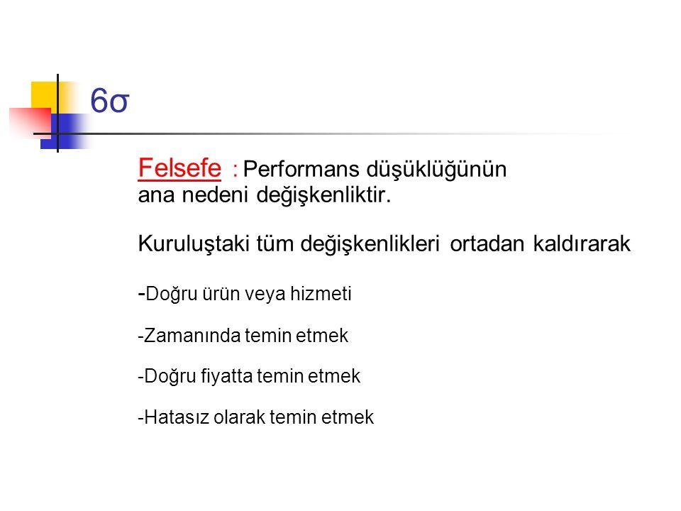6σ6σ Felsefe : Performans düşüklüğünün ana nedeni değişkenliktir.