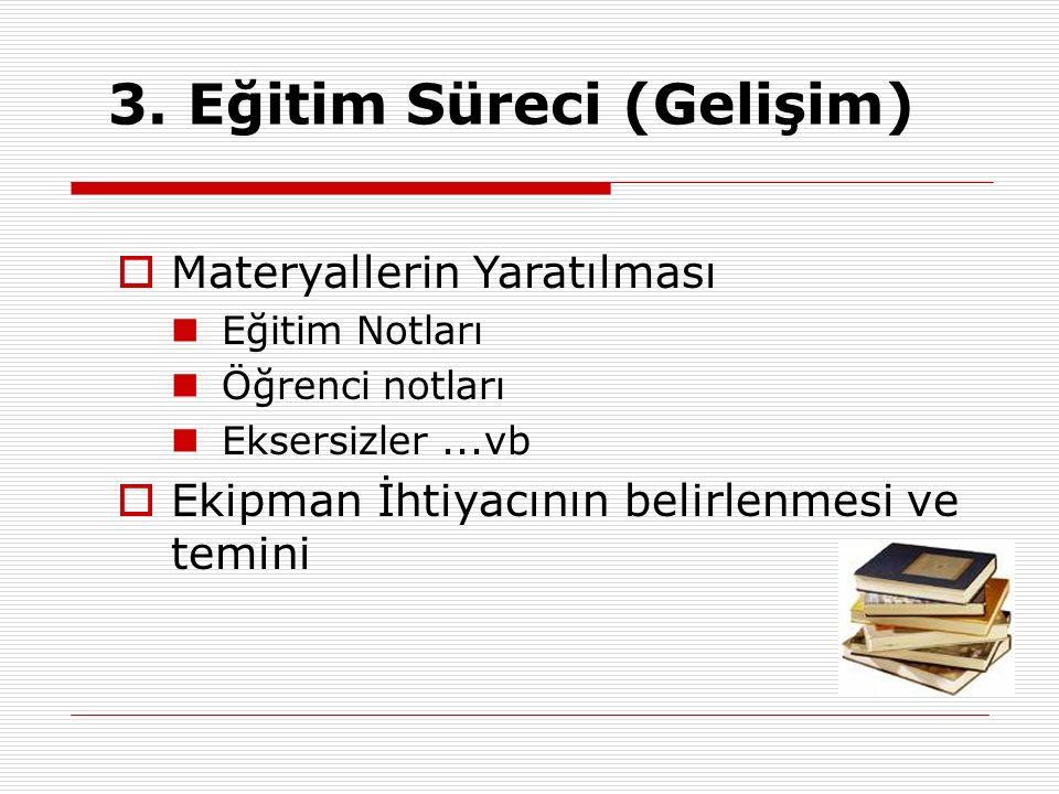 3. Eğitim Süreci (Gelişim)  Materyallerin Yaratılması Eğitim Notları Öğrenci notları Eksersizler...vb  Ekipman İhtiyacının belirlenmesi ve temini