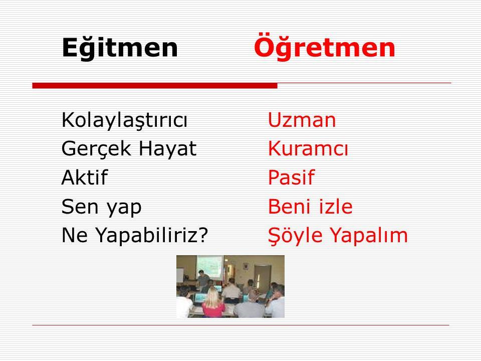 Eğitim Süreci 1.Analiz 2.Tasarım 3.Geliştirme 4.Uygulama 5.Değerlendirme