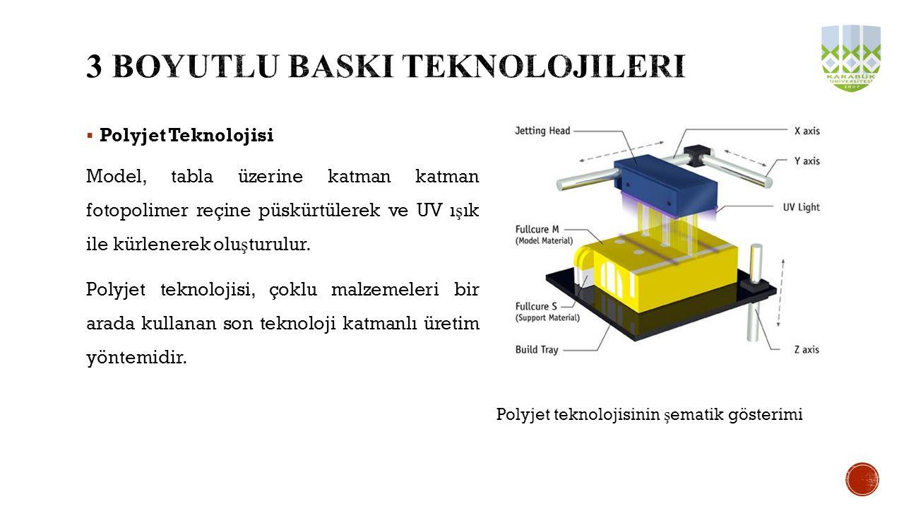  Polyjet Teknolojisi Model, tabla üzerine katman katman fotopolimer reçine püskürtülerek ve UV ı ş ık ile kürlenerek olu ş turulur. Polyjet teknoloji