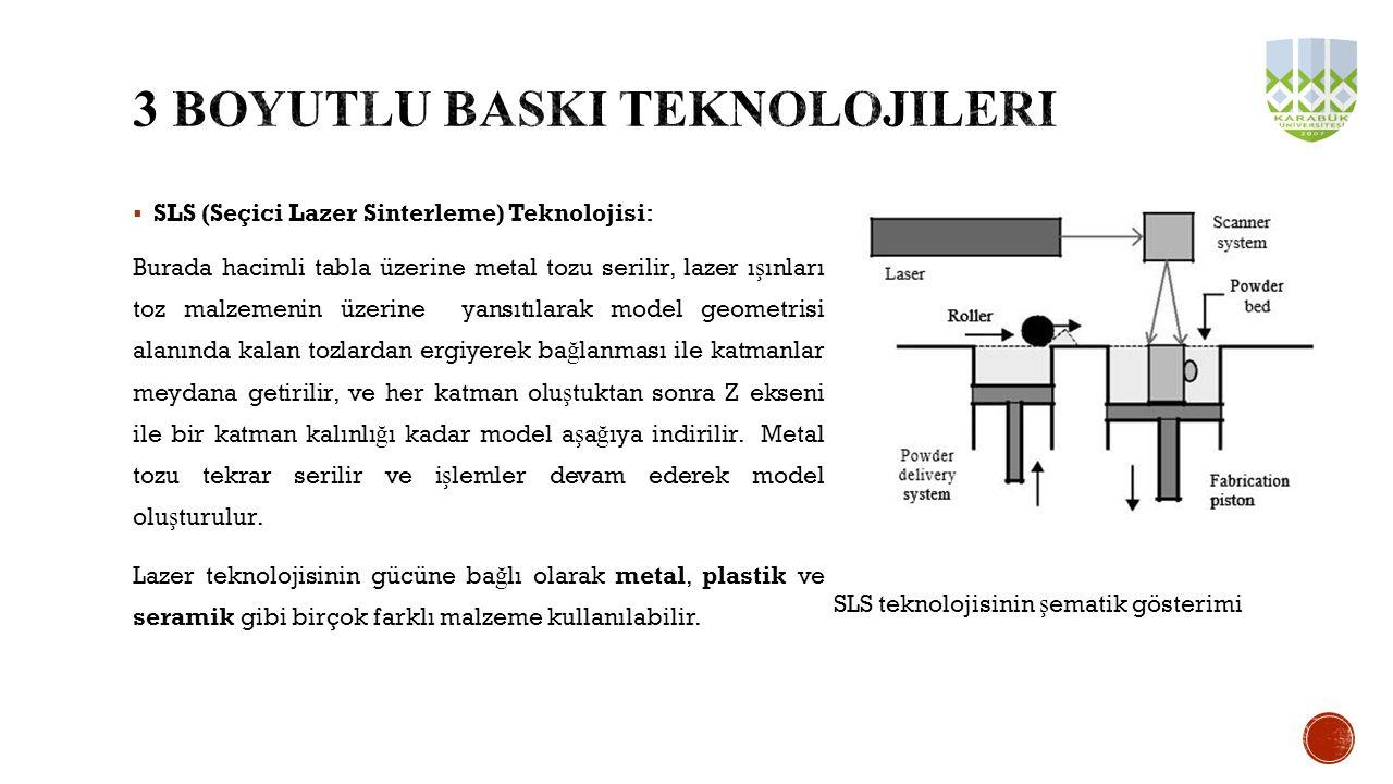 Ankara'da Faaliyet Gösteren firmalar 3B Yazıcı ile baskı 3B Tarama 3B Yazıcı ile baskı Medikal model, implant, protez tasarım ve imalatı 3B Tarama 3B Yazıcı ile baskı Tersine Mühendislik 3B Yazıcı ile baskı 3B Yazıı ile baskıc