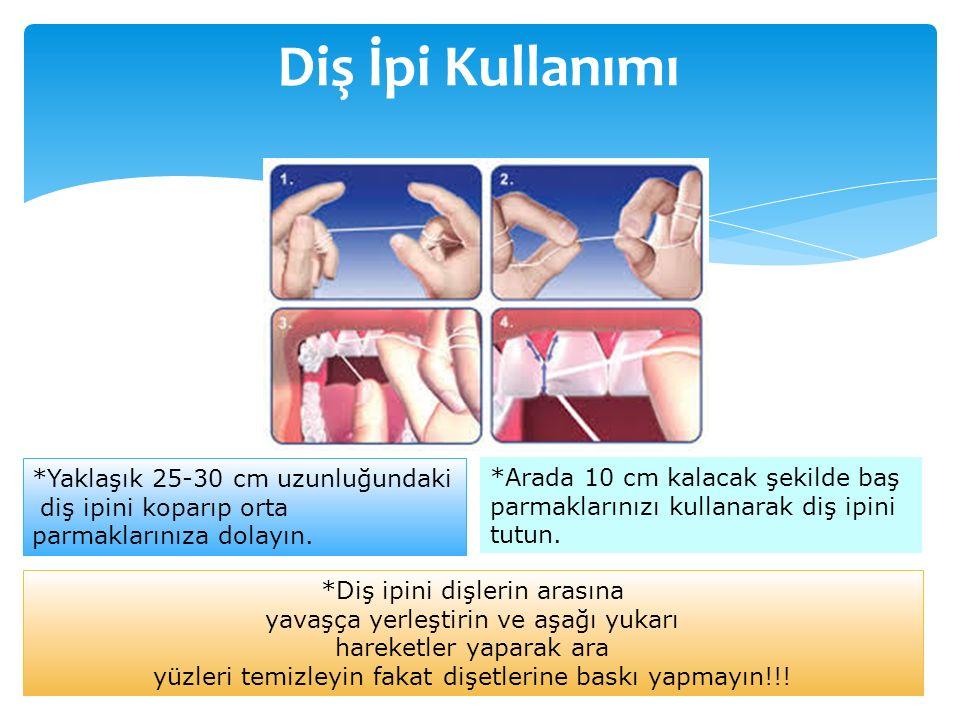 Diş İpi Kullanımı *Yaklaşık 25-30 cm uzunluğundaki diş ipini koparıp orta parmaklarınıza dolayın.