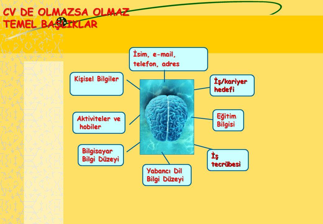 ÖZGEÇMİŞİN BÖLÜMLERİ 1.1.İletişim Bilgileri 2. 2.Eğitim 3.