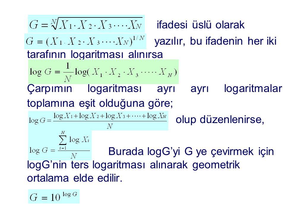 ifadesi üslü olarak yazılır, bu ifadenin her iki tarafının logaritması alınırsa Çarpımın logaritması ayrı ayrı logaritmalar toplamına eşit olduğuna göre; olup düzenlenirse, Burada logG'yi G ye çevirmek için logG'nin ters logaritması alınarak geometrik ortalama elde edilir.