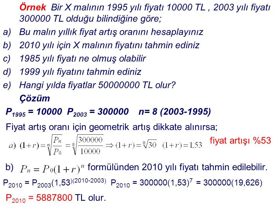 Örnek Bir X malının 1995 yılı fiyatı 10000 TL, 2003 yılı fiyatı 300000 TL olduğu bilindiğine göre; a)Bu malın yıllık fiyat artış oranını hesaplayınız b)2010 yılı için X malının fiyatını tahmin ediniz c)1985 yılı fiyatı ne olmuş olabilir d)1999 yılı fiyatını tahmin ediniz e)Hangi yılda fiyatlar 50000000 TL olur.