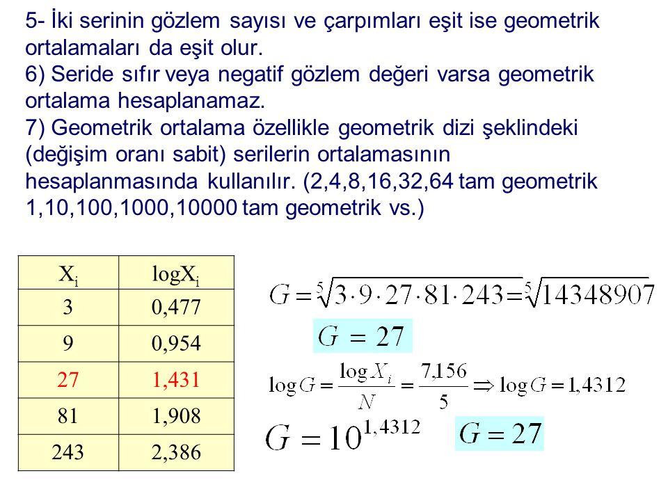 5- İki serinin gözlem sayısı ve çarpımları eşit ise geometrik ortalamaları da eşit olur.