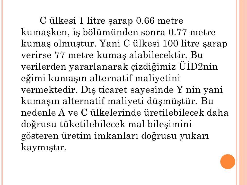 C ülkesi 1 litre şarap 0.66 metre kumaşken, iş bölümünden sonra 0.77 metre kumaş olmuştur.
