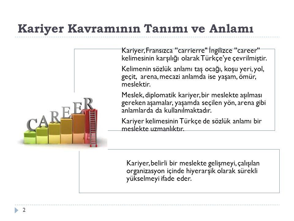 Kariyer Kavramının Tanımı ve Anlamı 2 Kariyer, Fransızca ''carrierre'' İ ngilizce ''career'' kelimesinin karşılı ğ ı olarak Türkçe'ye çevrilmiştir. Ke