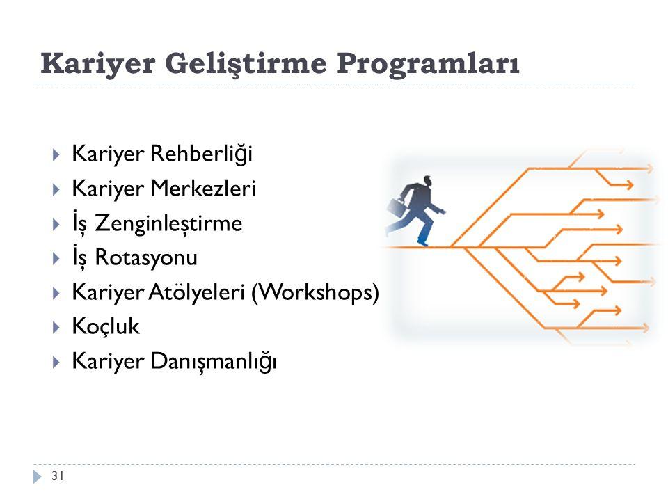 Kariyer Geliştirme Programları  Kariyer Rehberli ğ i  Kariyer Merkezleri  İ ş Zenginleştirme  İ ş Rotasyonu  Kariyer Atölyeleri (Workshops)  Koç