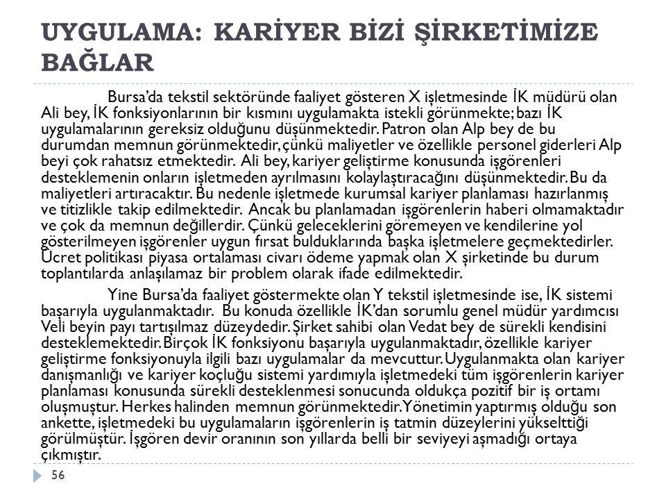 UYGULAMA: KARİYER BİZİ ŞİRKETİMİZE BAĞLAR Bursa'da tekstil sektöründe faaliyet gösteren X işletmesinde İ K müdürü olan Ali bey, İ K fonksiyonlarının b