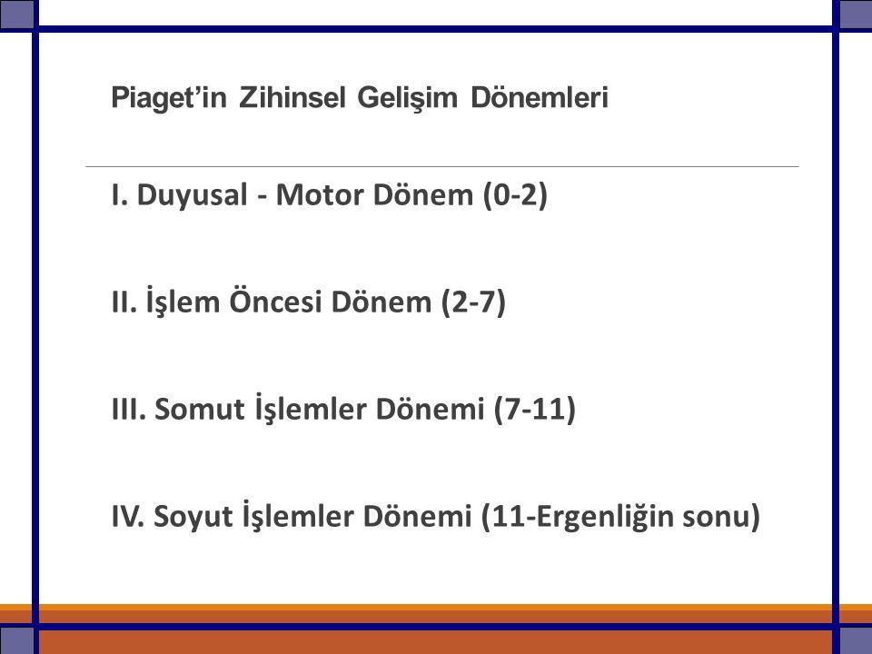 Piaget'in Zihinsel Gelişim Dönemleri I. Duyusal - Motor Dönem (0-2) II. İşlem Öncesi Dönem (2-7) III. Somut İşlemler Dönemi (7-11) IV. Soyut İşlemler