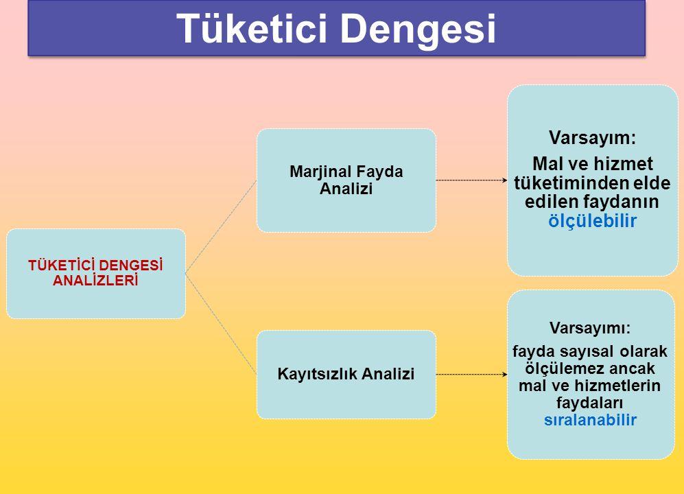 Toplam Fayda(TU): Bir malın tüketilen bütün birimlerinin tüketiciye sağladığı faydalar toplamına denir.