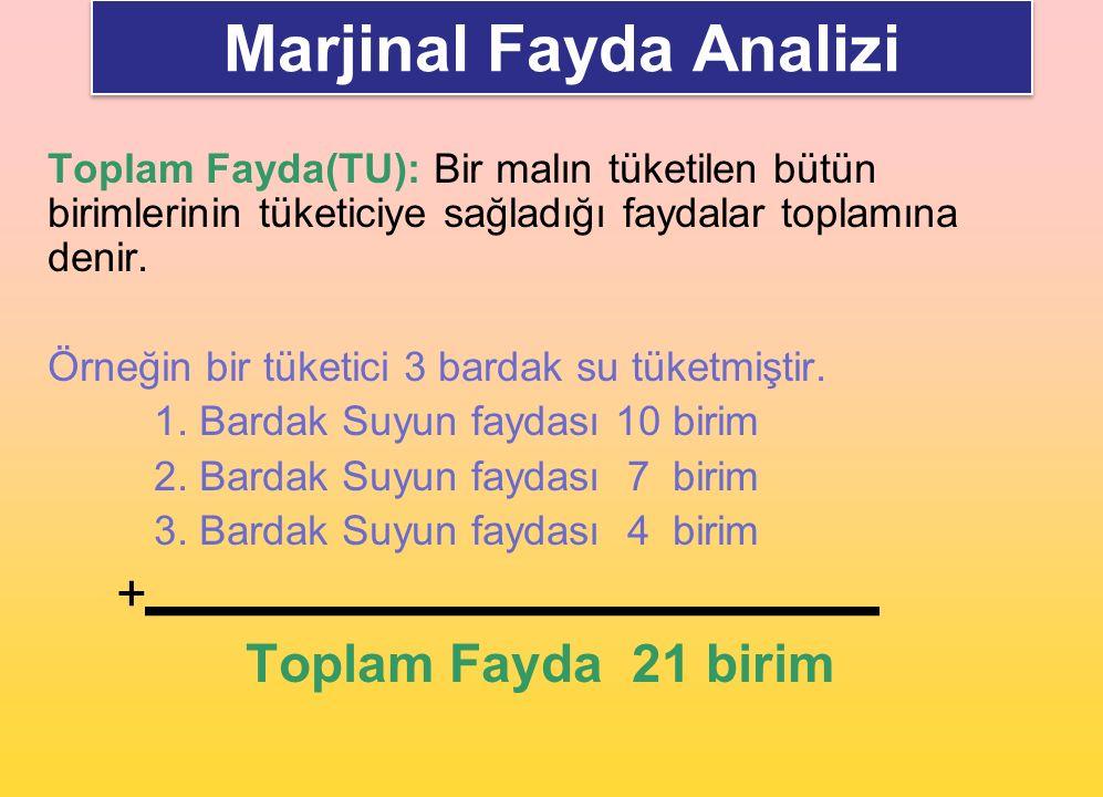 Marjinal Fayda(MU): En son tüketilen birimden elde edilen faydanın toplam fayda miktarı üzerinde meydana getirdiği değişme olarak tanımlanır.