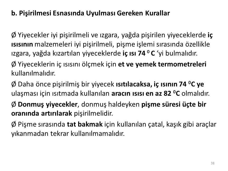 b. Pişirilmesi Esnasında Uyulması Gereken Kurallar Ø Yiyecekler iyi pişirilmeli ve ızgara, yağda pişirilen yiyeceklerde iç ısısının malzemeleri iyi pi