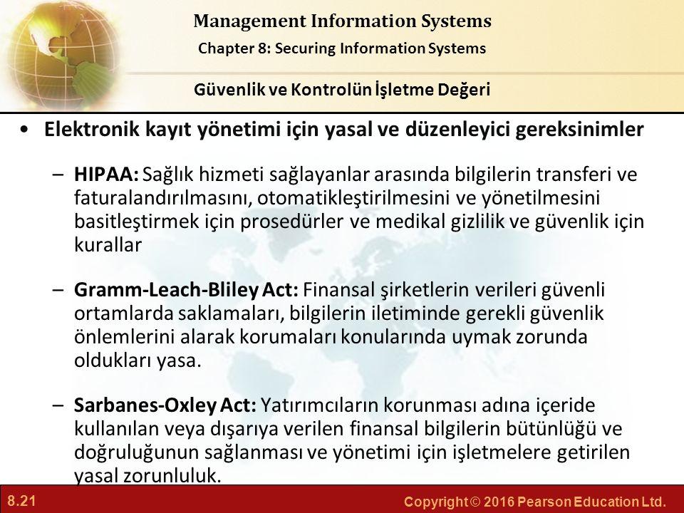 8.21 Copyright © 2016 Pearson Education Ltd. Management Information Systems Chapter 8: Securing Information Systems Elektronik kayıt yönetimi için yas