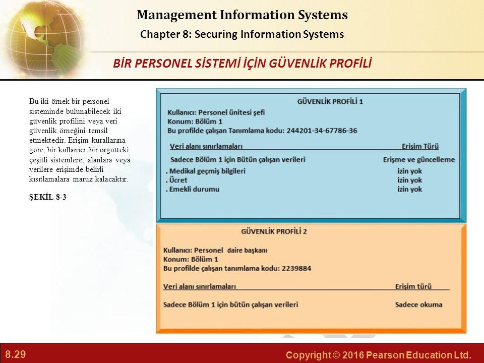 8.29 Copyright © 2016 Pearson Education Ltd. Management Information Systems Chapter 8: Securing Information Systems Bu iki örnek bir personel sistemin