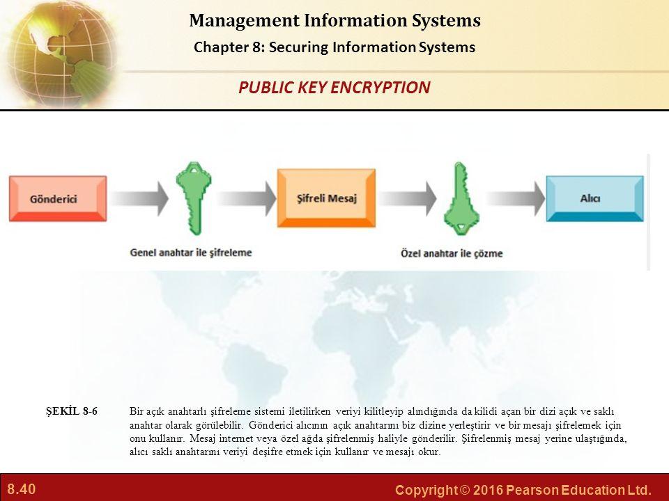 8.40 Copyright © 2016 Pearson Education Ltd. Management Information Systems Chapter 8: Securing Information Systems Bir açık anahtarlı şifreleme siste