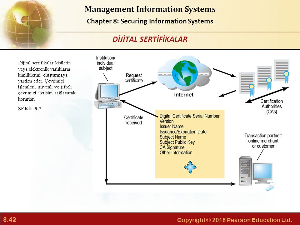 8.42 Copyright © 2016 Pearson Education Ltd. Management Information Systems Chapter 8: Securing Information Systems Dijital sertifikalar kişilerin vey
